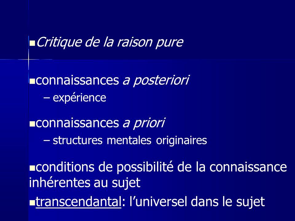 Critique de la raison pure connaissances a posteriori –expérience connaissances a priori –structures mentales originaires conditions de possibilité de