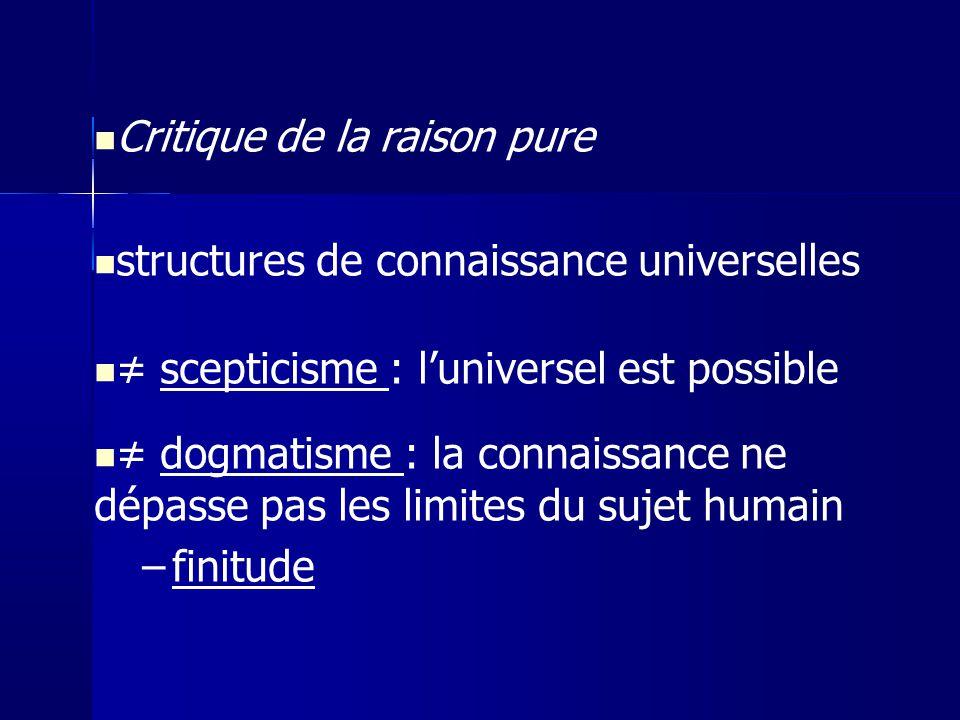 Critique de la raison pure structures de connaissance universelles scepticisme : luniversel est possible dogmatisme : la connaissance ne dépasse pas l