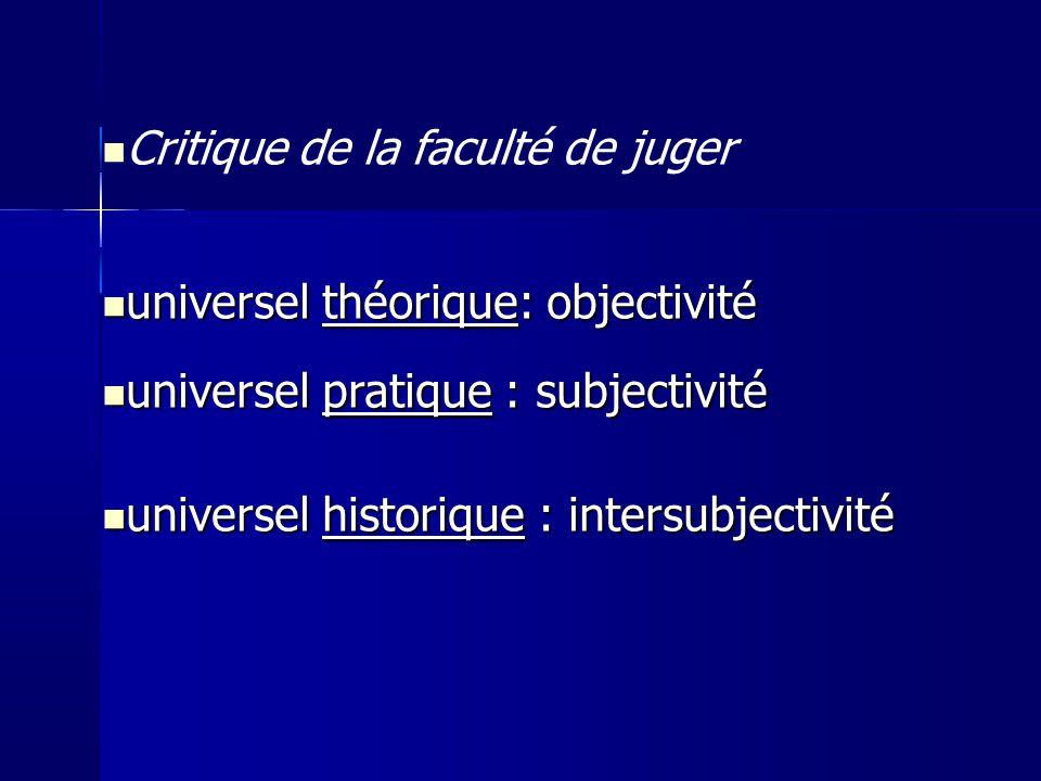 Critique de la faculté de juger universel théorique: objectivité universel théorique: objectivité universel pratique : subjectivité universel pratique