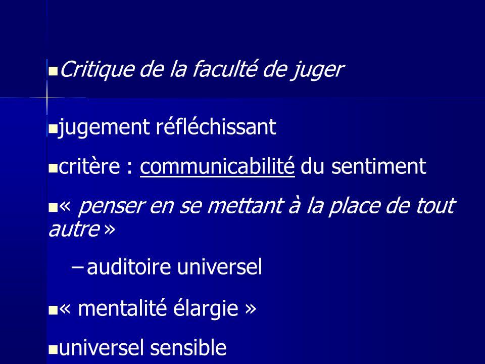 Critique de la faculté de juger jugement réfléchissant critère : communicabilité du sentiment « penser en se mettant à la place de tout autre » –audit