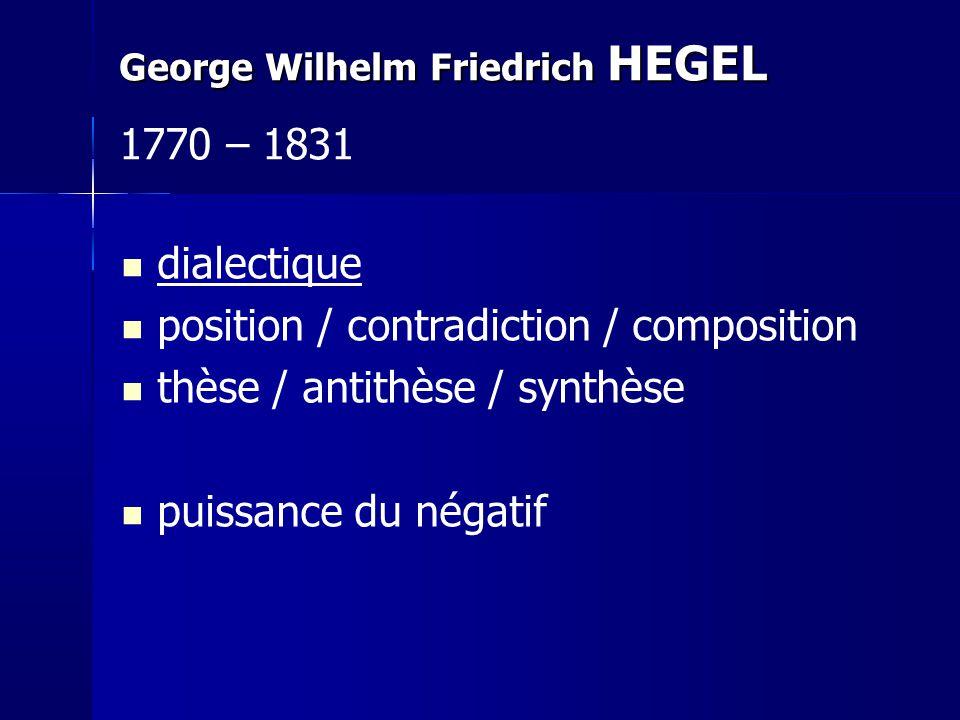 dialectique position / contradiction / composition thèse / antithèse / synthèse puissance du négatif George Wilhelm Friedrich HEGEL 1770 – 1831