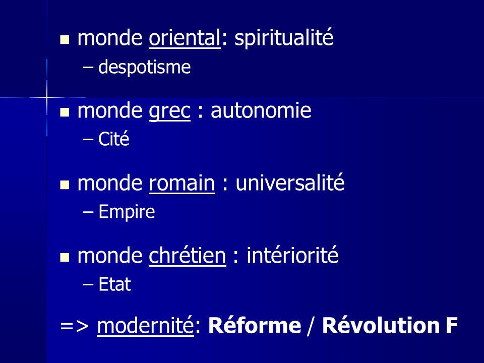 monde oriental: spiritualité –despotisme monde grec : autonomie –Cité monde romain : universalité –Empire monde chrétien : intériorité –Etat => modern