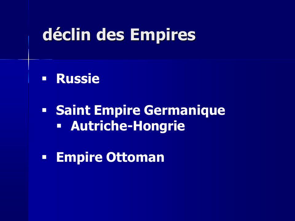 déclin des Empires Russie Saint Empire Germanique Autriche-Hongrie Empire Ottoman