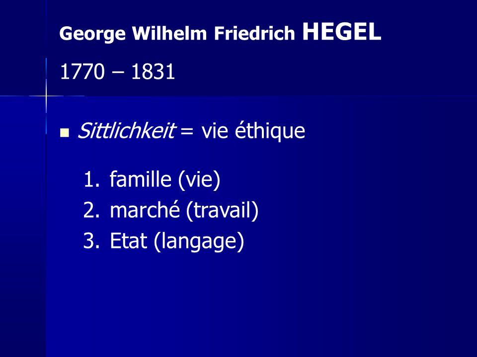 Sittlichkeit = vie éthique 1.famille (vie) 2.marché (travail) 3.Etat (langage) George Wilhelm Friedrich HEGEL 1770 – 1831