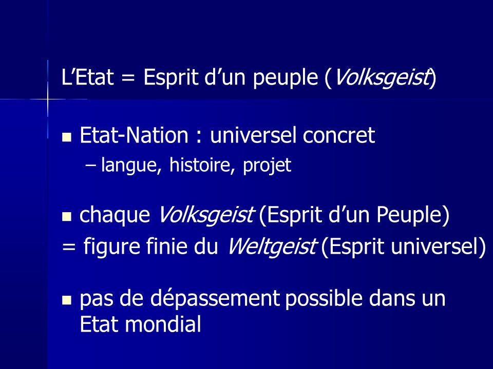 Etat-Nation : universel concret –langue, histoire, projet chaque Volksgeist (Esprit dun Peuple) = figure finie du Weltgeist (Esprit universel) pas de