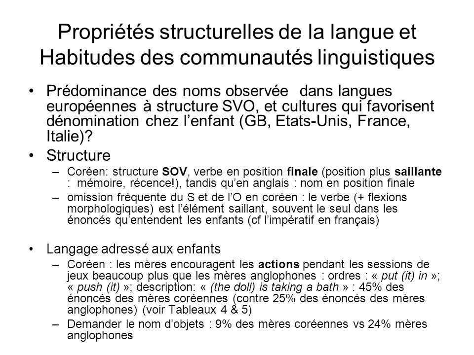 Propriétés structurelles de la langue et Habitudes des communautés linguistiques Prédominance des noms observée dans langues européennes à structure S