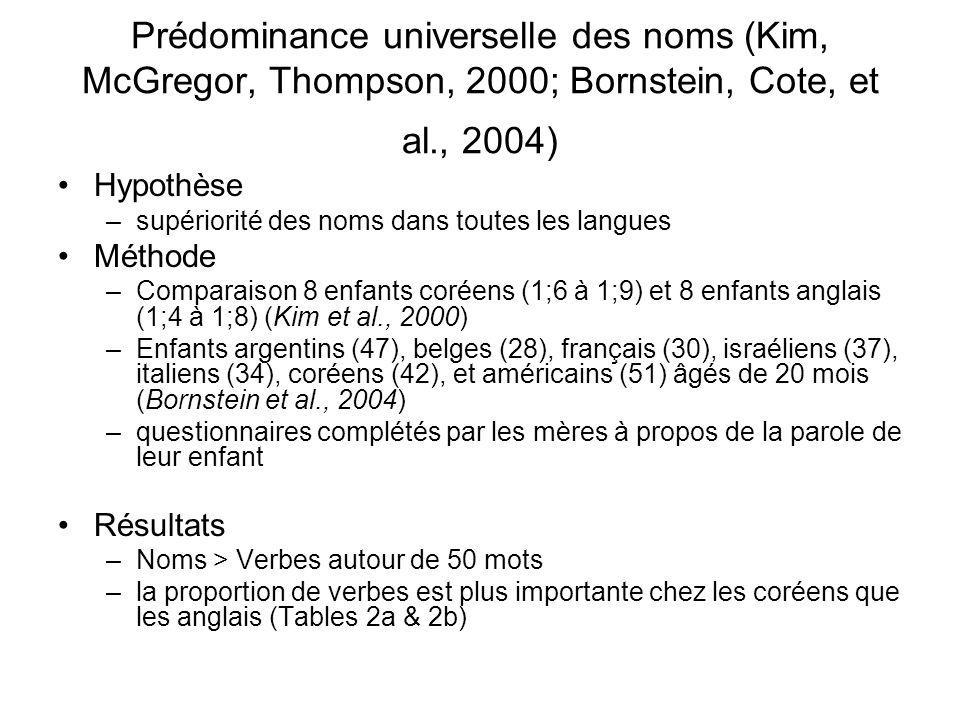 Prédominance universelle des noms (Kim, McGregor, Thompson, 2000; Bornstein, Cote, et al., 2004) Hypothèse –supériorité des noms dans toutes les langu