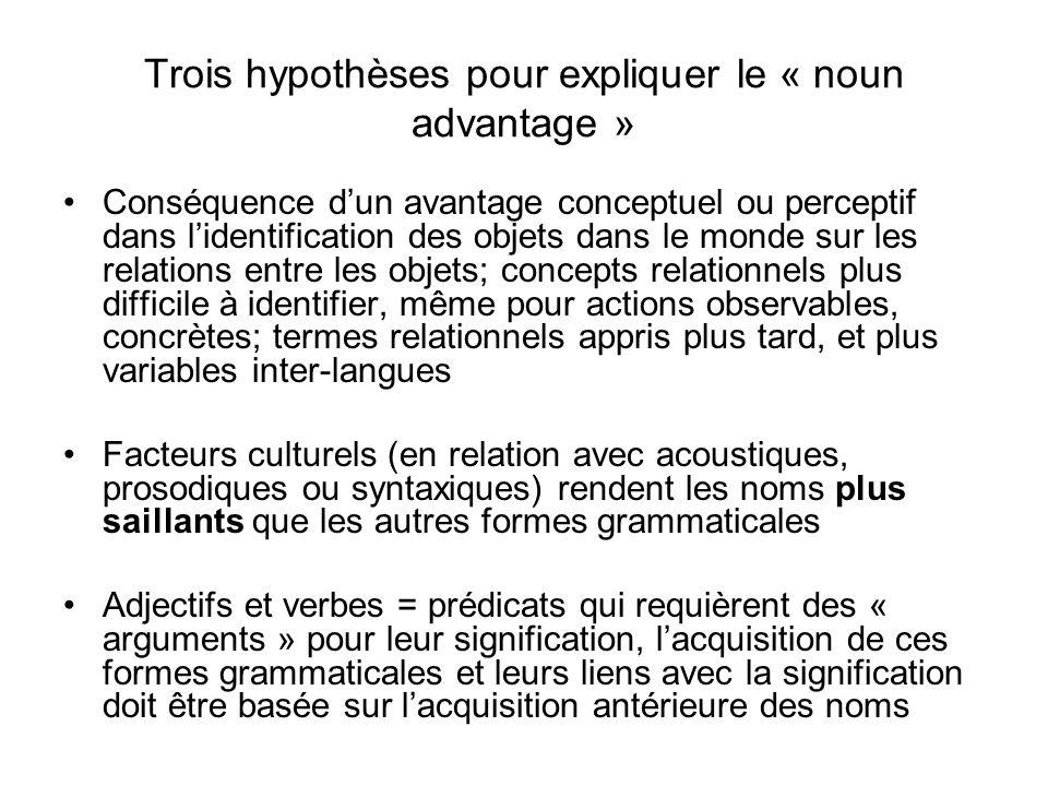 Trois hypothèses pour expliquer le « noun advantage » Conséquence dun avantage conceptuel ou perceptif dans lidentification des objets dans le monde s