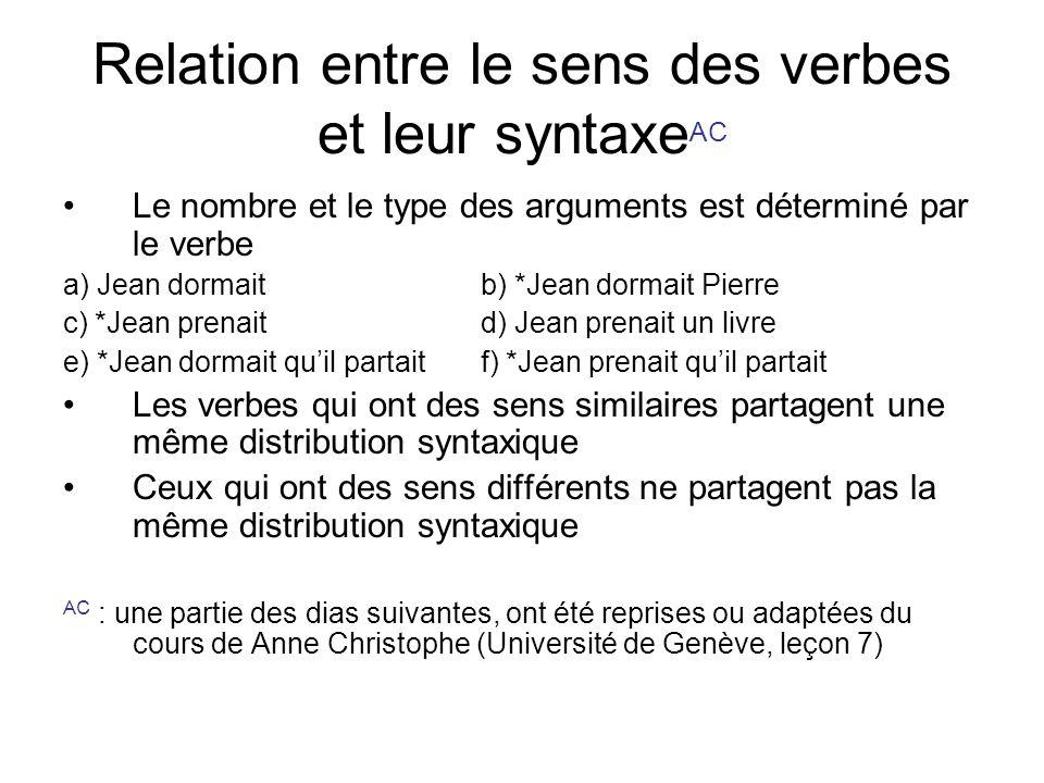 Relation entre le sens des verbes et leur syntaxe AC Le nombre et le type des arguments est déterminé par le verbe a) Jean dormaitb) *Jean dormait Pie