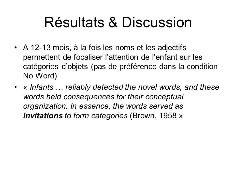 Résultats & Discussion A 12-13 mois, à la fois les noms et les adjectifs permettent de focaliser lattention de lenfant sur les catégories dobjets (pas