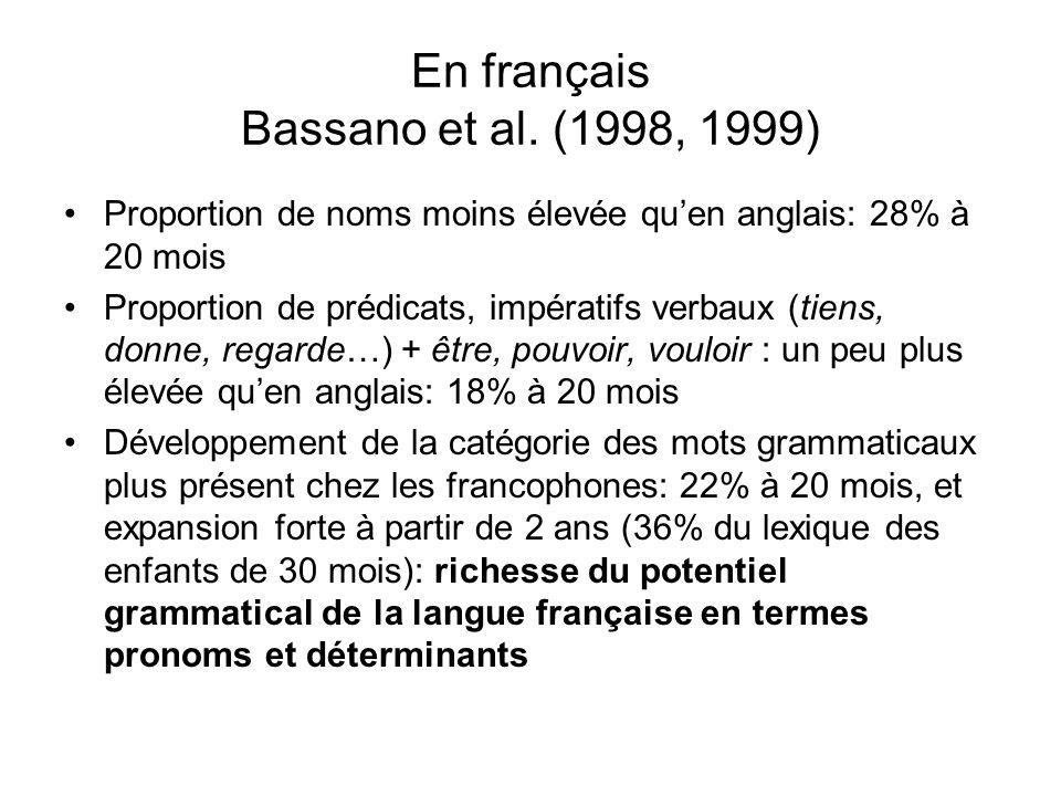Exp.3 : Indices linguistiques pour lapprentissage des verbes What is « gorp » .