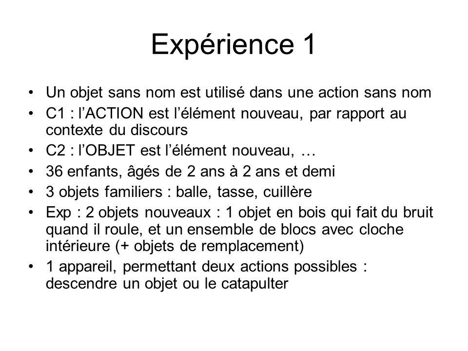 Expérience 1 Un objet sans nom est utilisé dans une action sans nom C1 : lACTION est lélément nouveau, par rapport au contexte du discours C2 : lOBJET