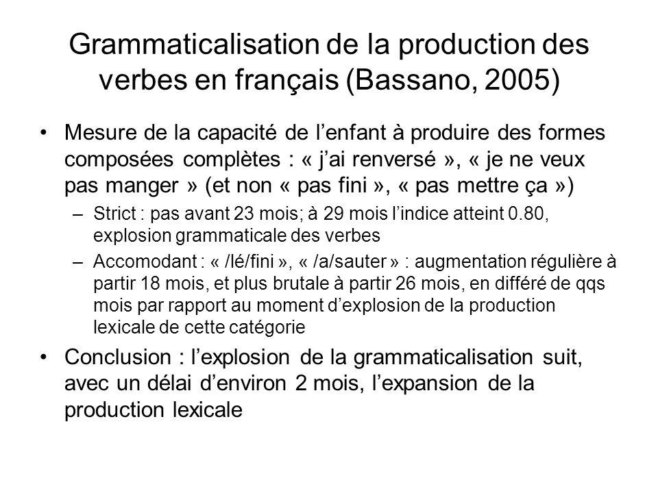 Grammaticalisation de la production des verbes en français (Bassano, 2005) Mesure de la capacité de lenfant à produire des formes composées complètes