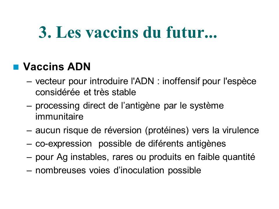 3. Les vaccins du futur... Vaccins ADN –vecteur pour introduire l'ADN : inoffensif pour l'espèce considérée et très stable –processing direct de lanti