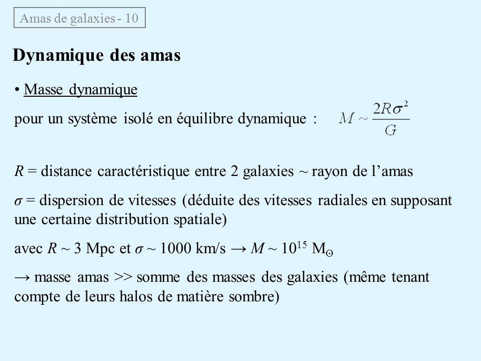 Dynamique des amas Amas de galaxies - 10 Masse dynamique pour un système isolé en équilibre dynamique : R = distance caractéristique entre 2 galaxies