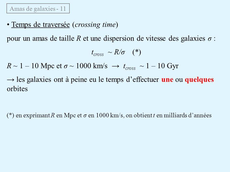Amas de galaxies - 11 Temps de traversée (crossing time) pour un amas de taille R et une dispersion de vitesse des galaxies σ : t cross ~ R/σ (*) R ~