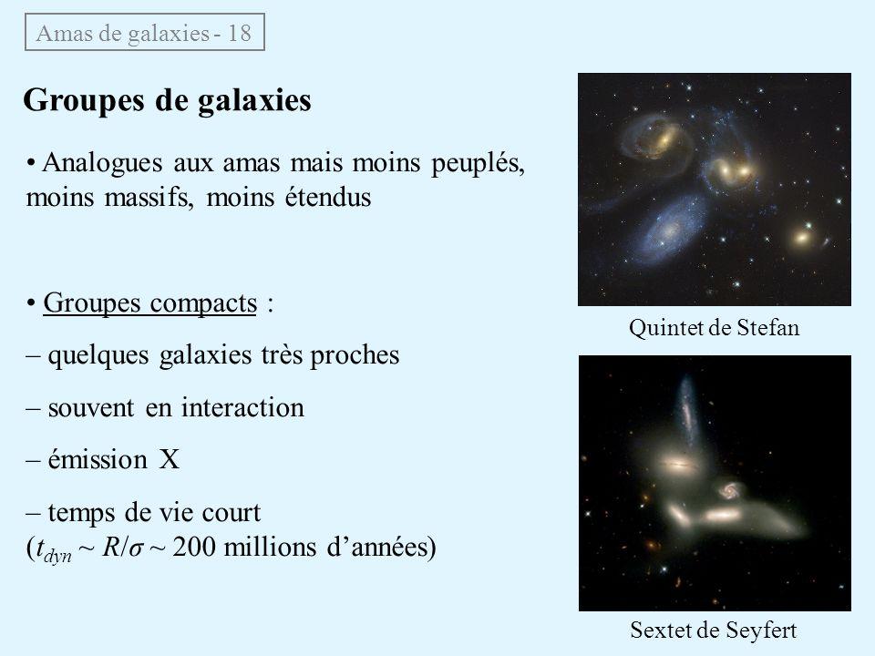 Groupes de galaxies Amas de galaxies - 18 Analogues aux amas mais moins peuplés, moins massifs, moins étendus Groupes compacts : – quelques galaxies t