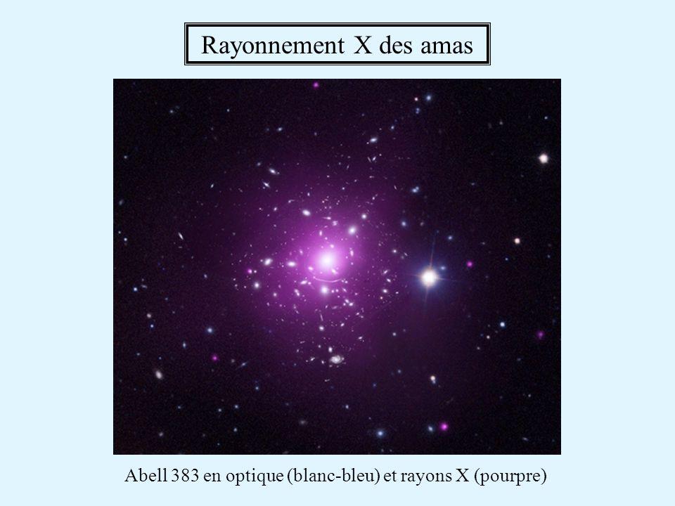 Rayonnement X des amas Abell 383 en optique (blanc-bleu) et rayons X (pourpre)