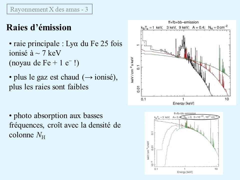 Raies démission Rayonnement X des amas - 3 raie principale : Lyα du Fe 25 fois ionisé à ~ 7 keV (noyau de Fe + 1 e !) plus le gaz est chaud ( ionisé),