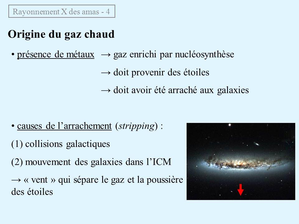 Origine du gaz chaud Rayonnement X des amas - 4 présence de métaux gaz enrichi par nucléosynthèse doit provenir des étoiles doit avoir été arraché aux