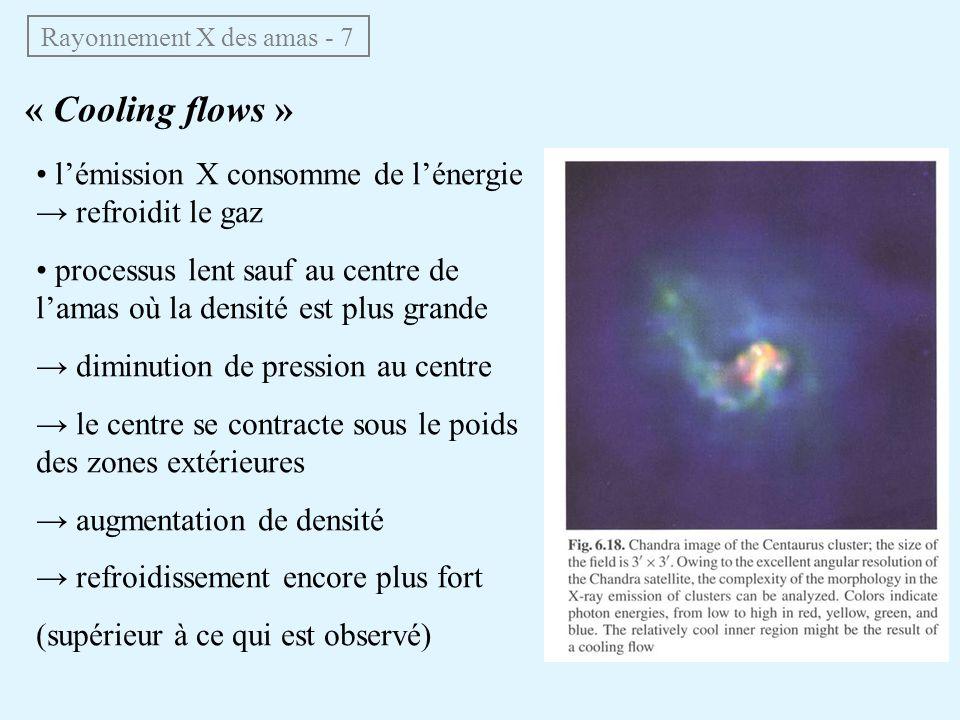 « Cooling flows » Rayonnement X des amas - 7 lémission X consomme de lénergie refroidit le gaz processus lent sauf au centre de lamas où la densité es