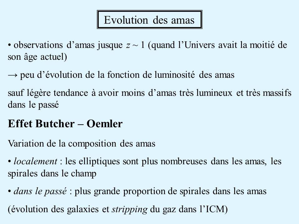 Evolution des amas observations damas jusque z ~ 1 (quand lUnivers avait la moitié de son âge actuel) peu dévolution de la fonction de luminosité des