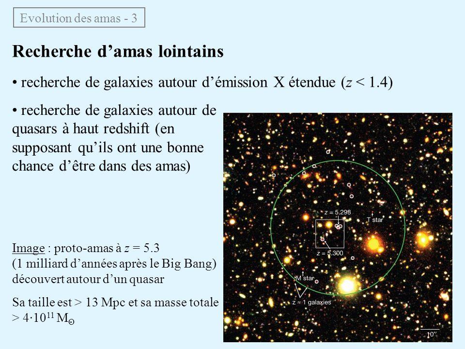 Evolution des amas - 3 Recherche damas lointains recherche de galaxies autour démission X étendue (z < 1.4) recherche de galaxies autour de quasars à