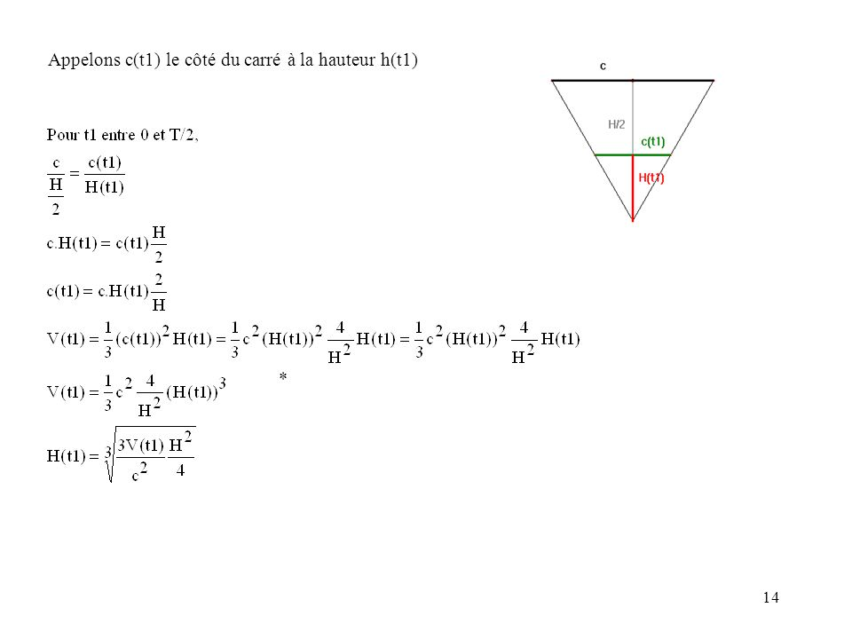 14 Appelons c(t1) le côté du carré à la hauteur h(t1) *