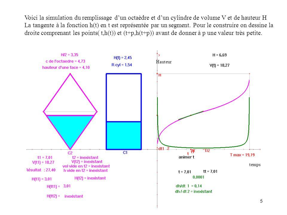 16 Voici la simulation du remplissage dun octaèdre et dun cylindre de volume V et de hauteur H La tangente à la fonction h(t) en t est représentée par