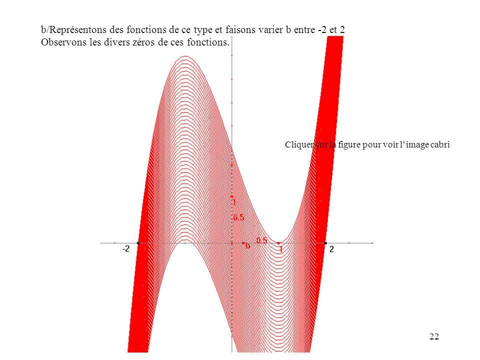 22 b/Représentons des fonctions de ce type et faisons varier b entre -2 et 2 Observons les divers zéros de ces fonctions. Cliquer sur la figure pour v