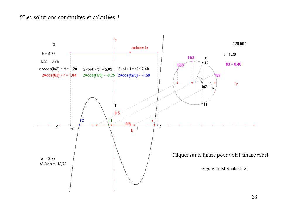 26 f/Les solutions construites et calculées ! Figure de El Boulahli S. Cliquer sur la figure pour voir limage cabri