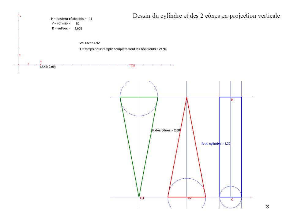 8 Dessin du cylindre et des 2 cônes en projection verticale