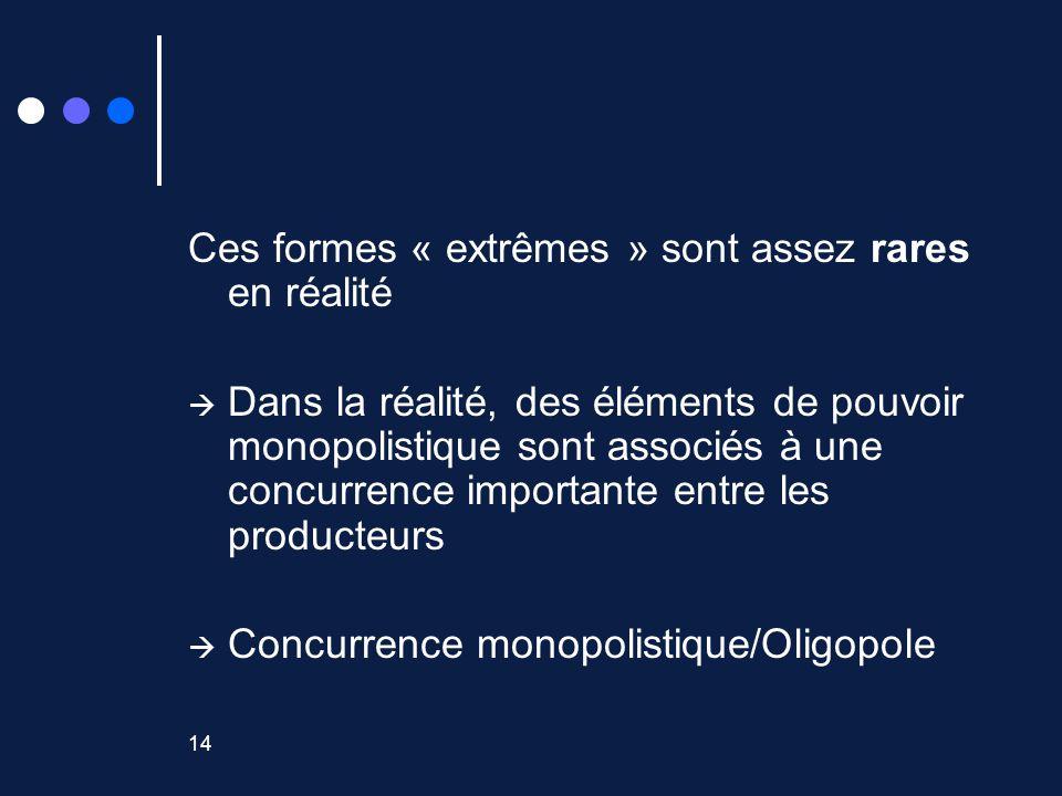 14 Ces formes « extrêmes » sont assez rares en réalité Dans la réalité, des éléments de pouvoir monopolistique sont associés à une concurrence importante entre les producteurs Concurrence monopolistique/Oligopole