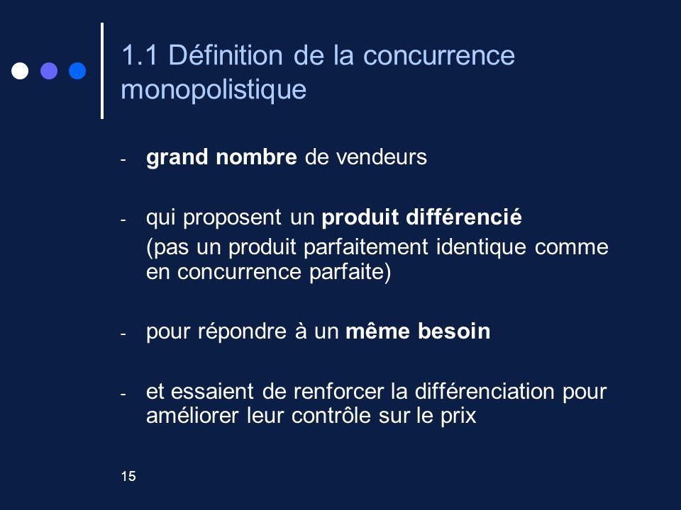 15 1.1 Définition de la concurrence monopolistique - grand nombre de vendeurs - qui proposent un produit différencié (pas un produit parfaitement identique comme en concurrence parfaite) - pour répondre à un même besoin - et essaient de renforcer la différenciation pour améliorer leur contrôle sur le prix