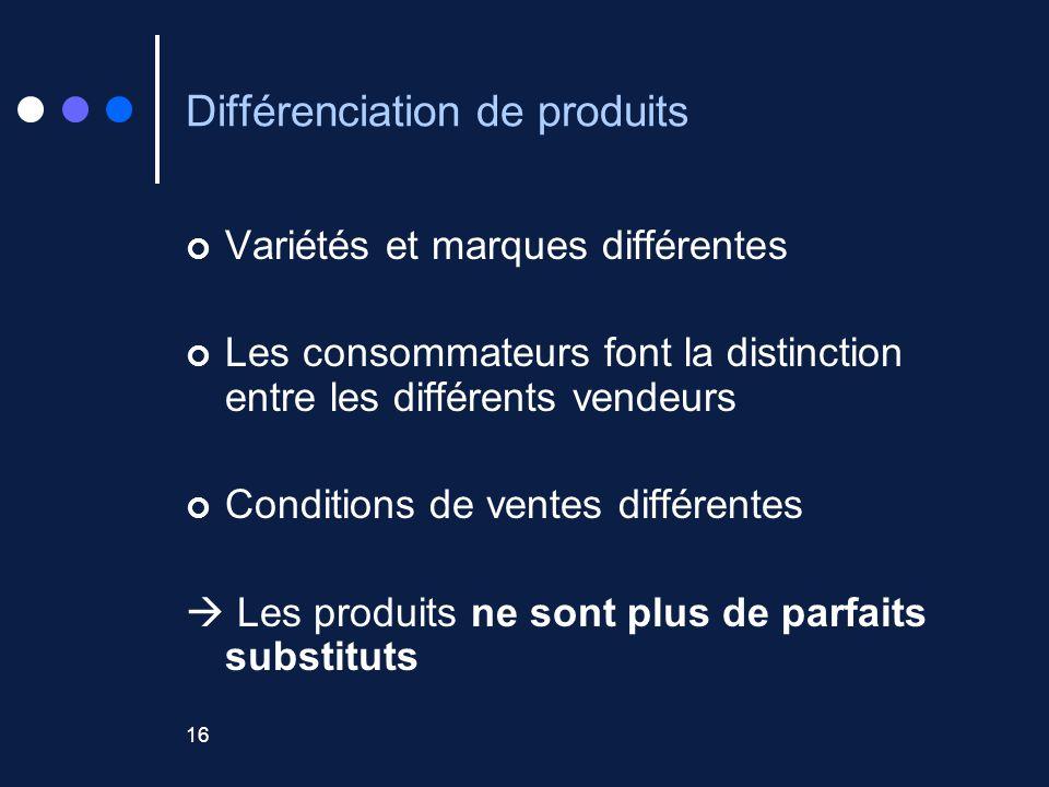 16 Différenciation de produits Variétés et marques différentes Les consommateurs font la distinction entre les différents vendeurs Conditions de ventes différentes Les produits ne sont plus de parfaits substituts