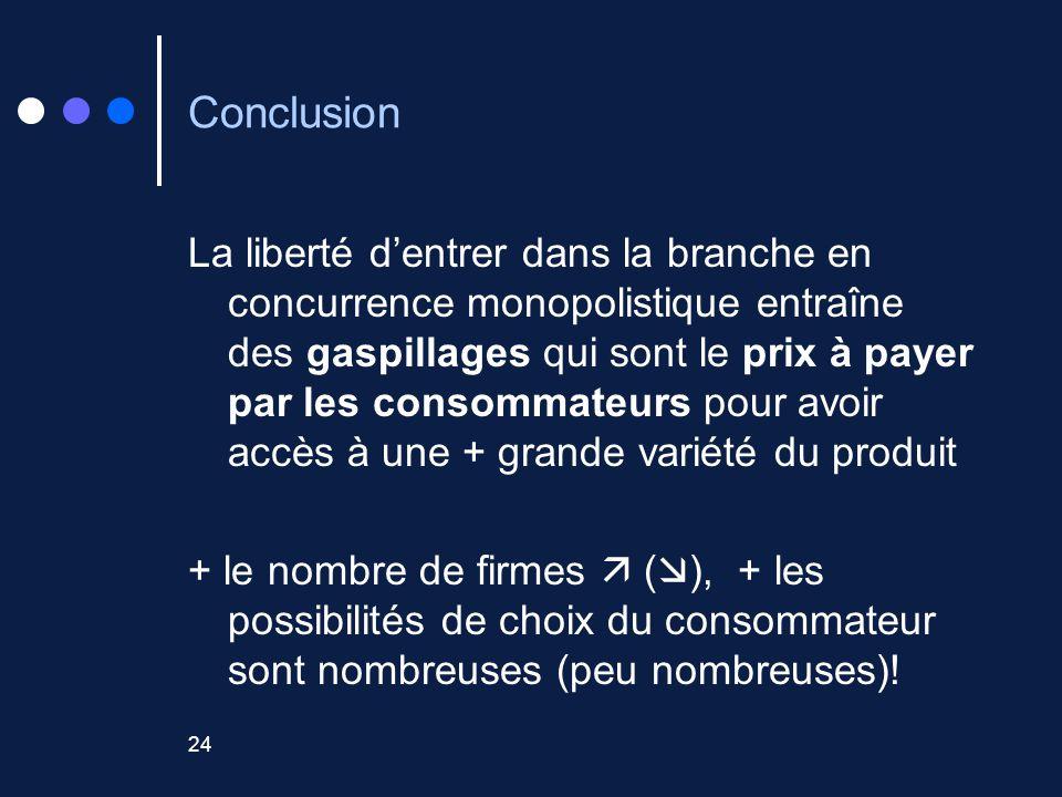 24 Conclusion La liberté dentrer dans la branche en concurrence monopolistique entraîne des gaspillages qui sont le prix à payer par les consommateurs pour avoir accès à une + grande variété du produit + le nombre de firmes ( ), + les possibilités de choix du consommateur sont nombreuses (peu nombreuses)!