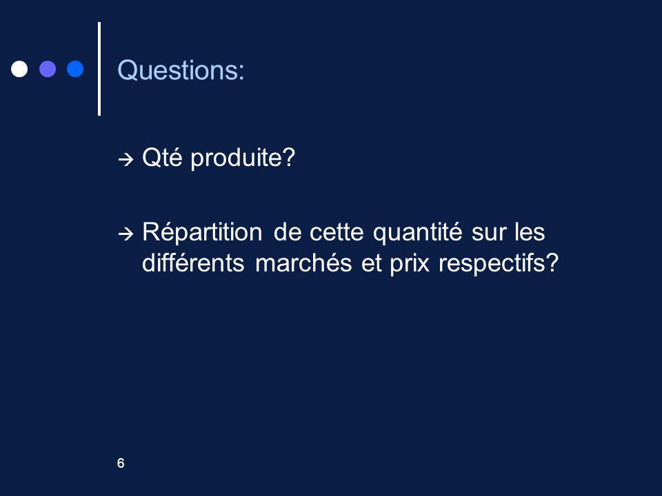 7 Hypothèses 2 marchés: A et B Qté totale: q = q A + q B Marché A: qté q A au prix P A (q A ) Marché B: qté q B au prix P B (q B )