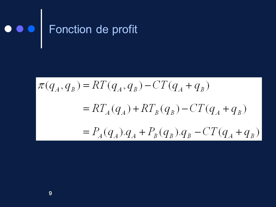 10 Maximisation de la fonction de profit (π)