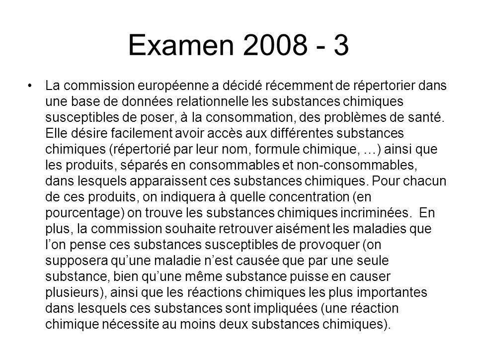 Examen 2008 - 3 La commission européenne a décidé récemment de répertorier dans une base de données relationnelle les substances chimiques susceptible