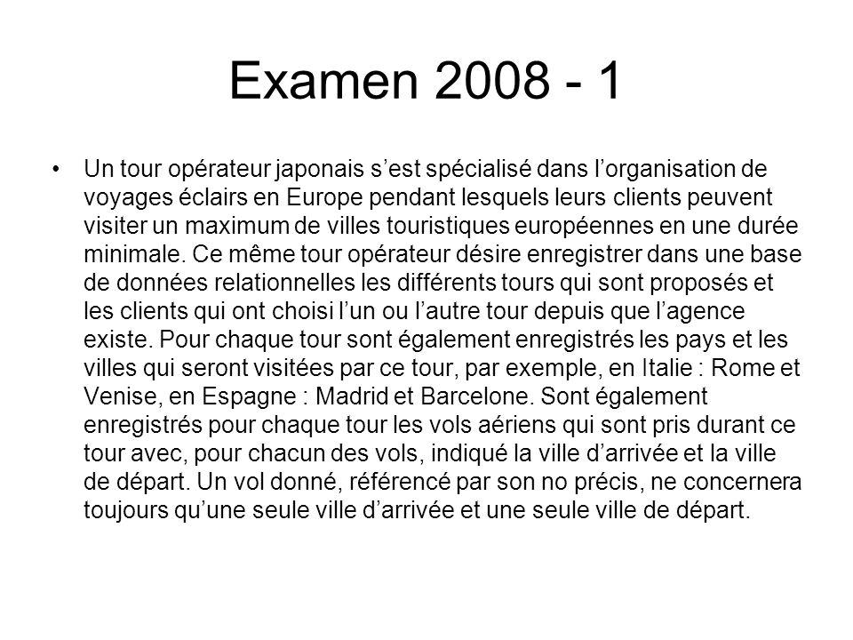 Examen 2008 - 1 Un tour opérateur japonais sest spécialisé dans lorganisation de voyages éclairs en Europe pendant lesquels leurs clients peuvent visi