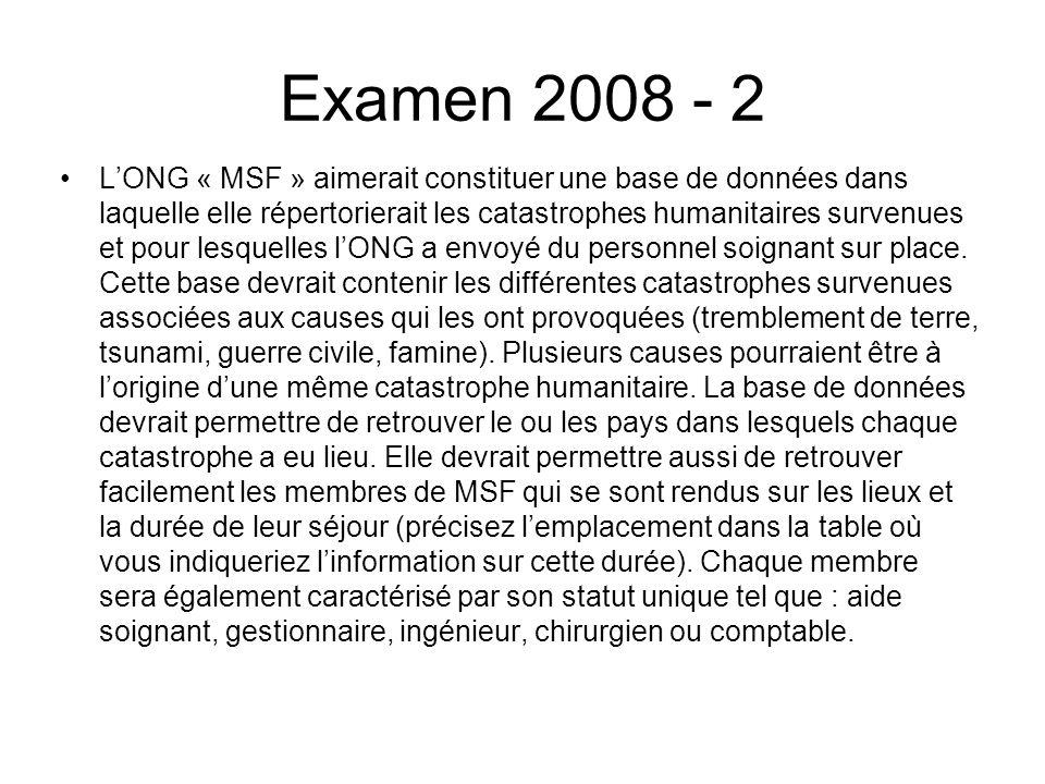 Examen 2008 - 2 LONG « MSF » aimerait constituer une base de données dans laquelle elle répertorierait les catastrophes humanitaires survenues et pour