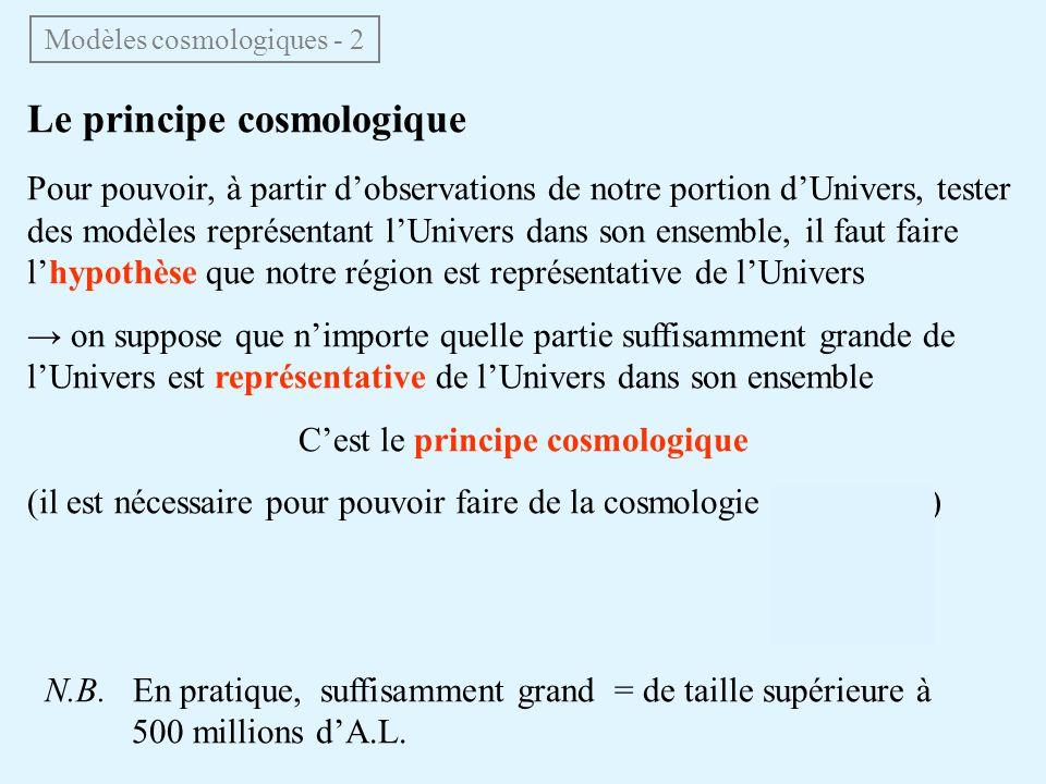 Le principe cosmologique Pour pouvoir, à partir dobservations de notre portion dUnivers, tester des modèles représentant lUnivers dans son ensemble, il faut faire lhypothèse que notre région est représentative de lUnivers on suppose que nimporte quelle partie suffisamment grande de lUnivers est représentative de lUnivers dans son ensemble Cest le principe cosmologique (il est nécessaire pour pouvoir faire de la cosmologie une science) N.B.