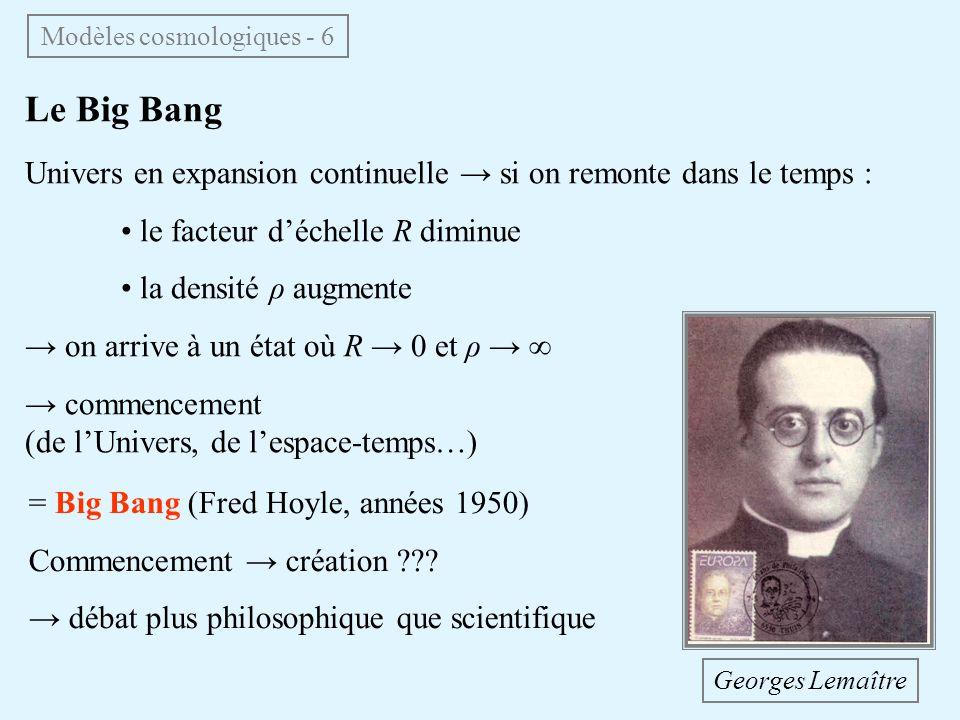 Le Big Bang Univers en expansion continuelle si on remonte dans le temps : le facteur déchelle R diminue la densité ρ augmente on arrive à un état où R 0 et ρ commencement (de lUnivers, de lespace-temps…) = Big Bang (Fred Hoyle, années 1950) Commencement création ??.