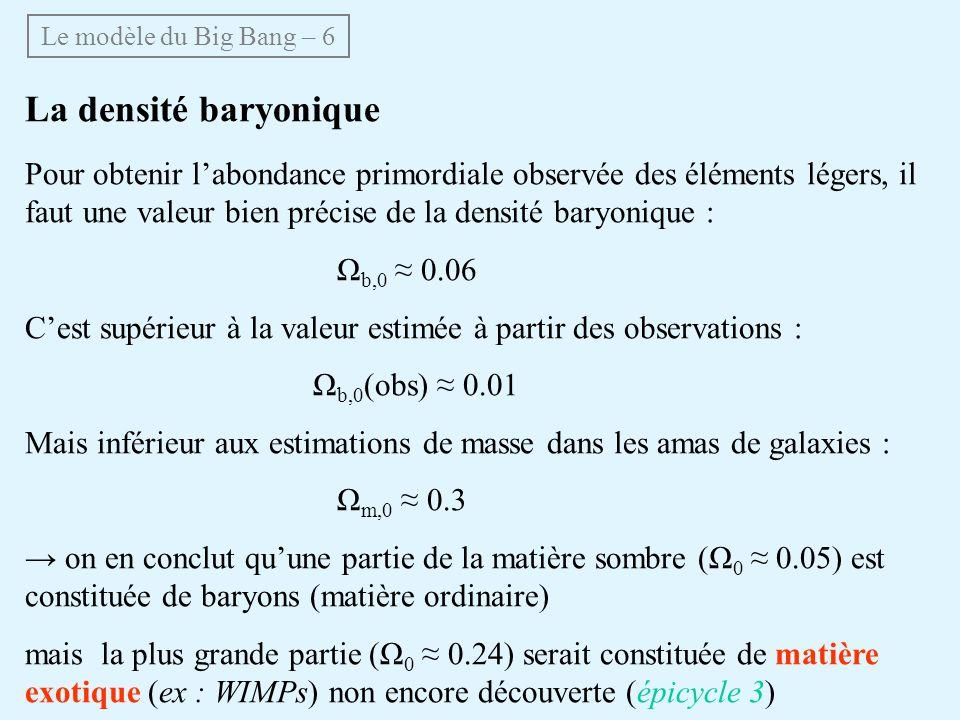 La densité baryonique Pour obtenir labondance primordiale observée des éléments légers, il faut une valeur bien précise de la densité baryonique : Ω b,0 0.06 Cest supérieur à la valeur estimée à partir des observations : Ω b,0 (obs) 0.01 Mais inférieur aux estimations de masse dans les amas de galaxies : Ω m,0 0.3 on en conclut quune partie de la matière sombre (Ω 0 0.05) est constituée de baryons (matière ordinaire) mais la plus grande partie (Ω 0 0.24) serait constituée de matière exotique (ex : WIMPs) non encore découverte (épicycle 3) Le modèle du Big Bang – 6