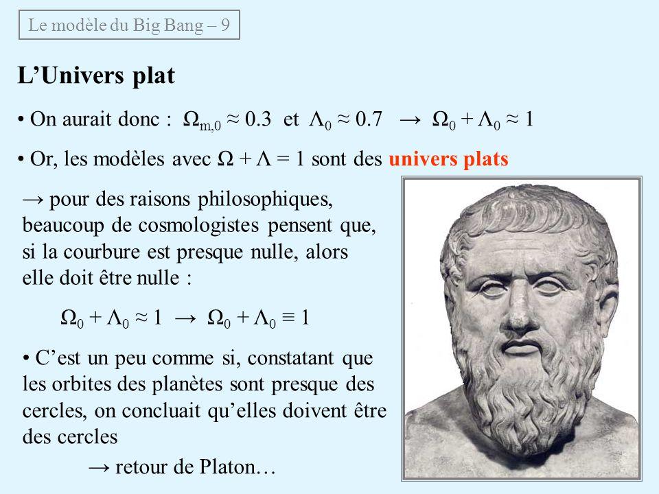 LUnivers plat On aurait donc : Ω m,0 0.3 et Λ 0 0.7 Ω 0 + Λ 0 1 Or, les modèles avec Ω + Λ = 1 sont des univers plats Le modèle du Big Bang – 9 pour des raisons philosophiques, beaucoup de cosmologistes pensent que, si la courbure est presque nulle, alors elle doit être nulle : Ω 0 + Λ 0 1 Ω 0 + Λ 0 1 Cest un peu comme si, constatant que les orbites des planètes sont presque des cercles, on concluait quelles doivent être des cercles retour de Platon…