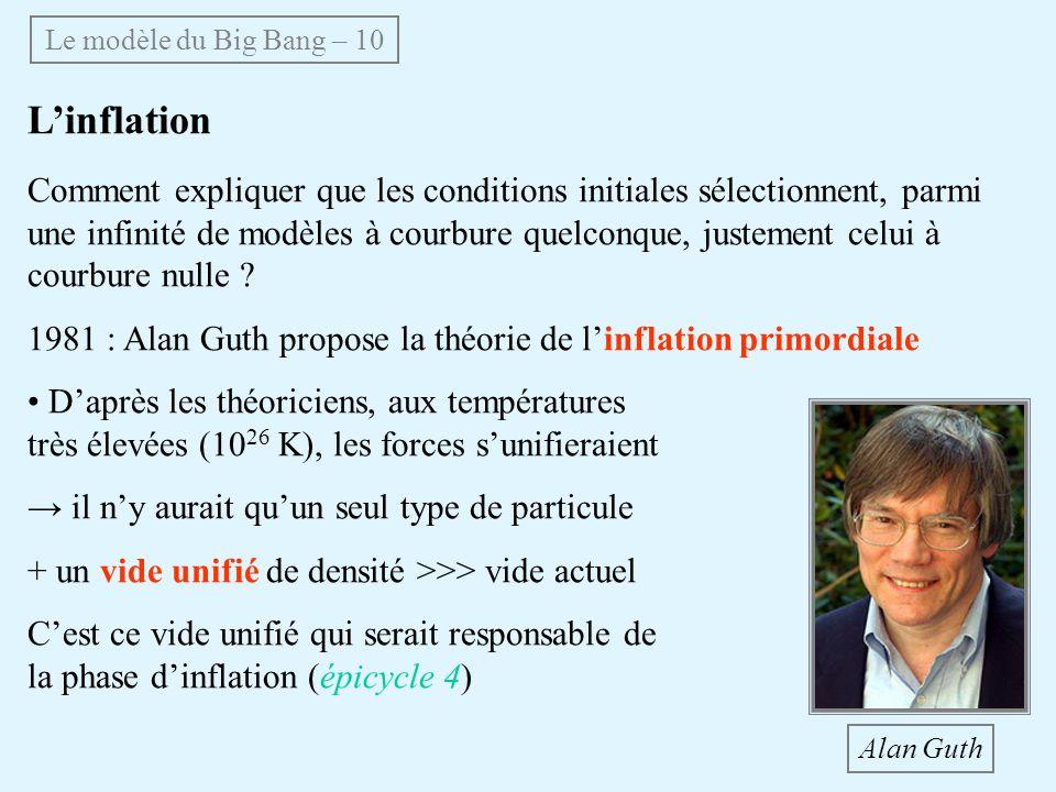 Linflation Comment expliquer que les conditions initiales sélectionnent, parmi une infinité de modèles à courbure quelconque, justement celui à courbure nulle .