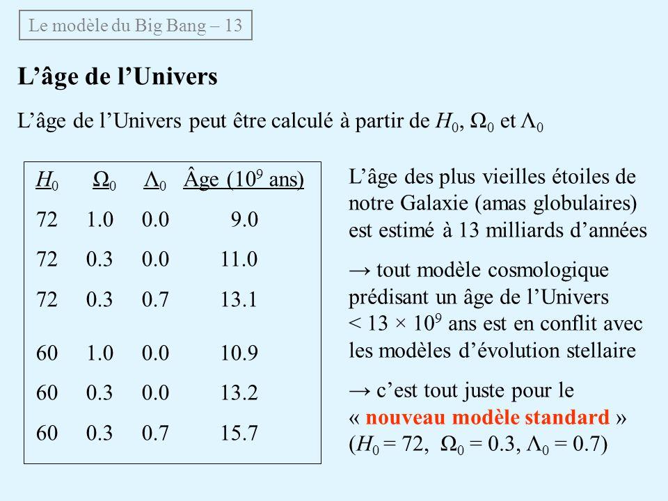 Lâge de lUnivers Lâge de lUnivers peut être calculé à partir de H 0, Ω 0 et Λ 0 Le modèle du Big Bang – 13 H 0 Ω 0 Λ 0 Âge (10 9 ans) 72 1.0 0.0 9.0 72 0.3 0.0 11.0 72 0.3 0.7 13.1 60 1.0 0.0 10.9 60 0.3 0.0 13.2 60 0.3 0.7 15.7 Lâge des plus vieilles étoiles de notre Galaxie (amas globulaires) est estimé à 13 milliards dannées tout modèle cosmologique prédisant un âge de lUnivers < 13 × 10 9 ans est en conflit avec les modèles dévolution stellaire cest tout juste pour le « nouveau modèle standard » (H 0 = 72, Ω 0 = 0.3, Λ 0 = 0.7)