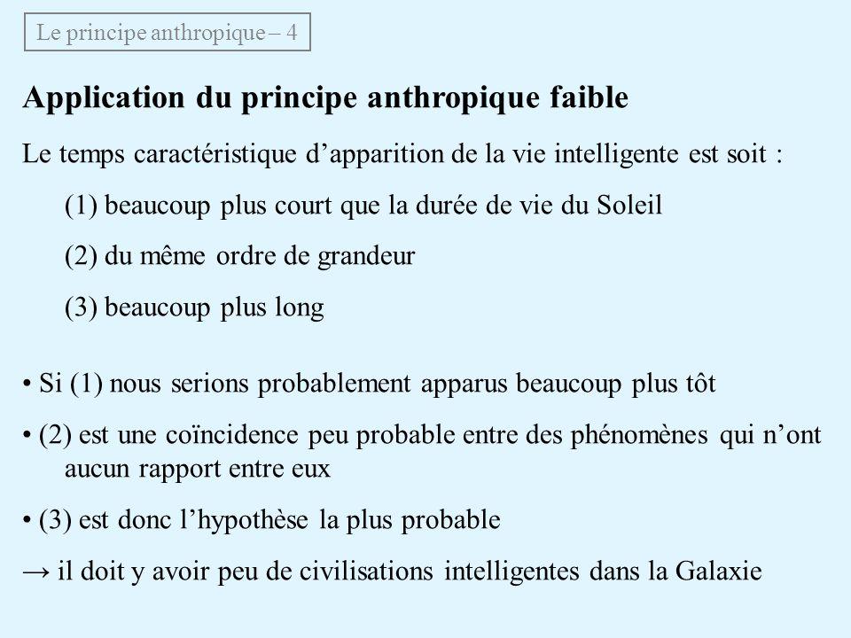 Application du principe anthropique faible Le temps caractéristique dapparition de la vie intelligente est soit : (1) beaucoup plus court que la durée de vie du Soleil (2) du même ordre de grandeur (3) beaucoup plus long Si (1) nous serions probablement apparus beaucoup plus tôt (2) est une coïncidence peu probable entre des phénomènes qui nont aucun rapport entre eux (3) est donc lhypothèse la plus probable il doit y avoir peu de civilisations intelligentes dans la Galaxie Le principe anthropique – 4