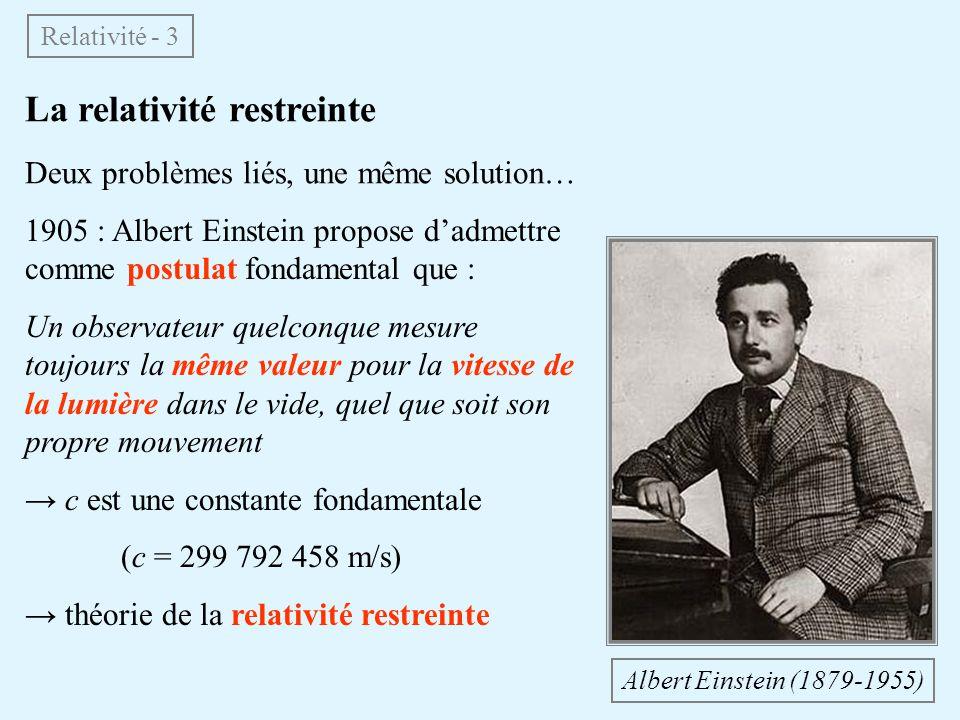 La relativité restreinte Deux problèmes liés, une même solution… 1905 : Albert Einstein propose dadmettre comme postulat fondamental que : Un observateur quelconque mesure toujours la même valeur pour la vitesse de la lumière dans le vide, quel que soit son propre mouvement c est une constante fondamentale (c = 299 792 458 m/s) théorie de la relativité restreinte Relativité - 3 Albert Einstein (1879-1955)