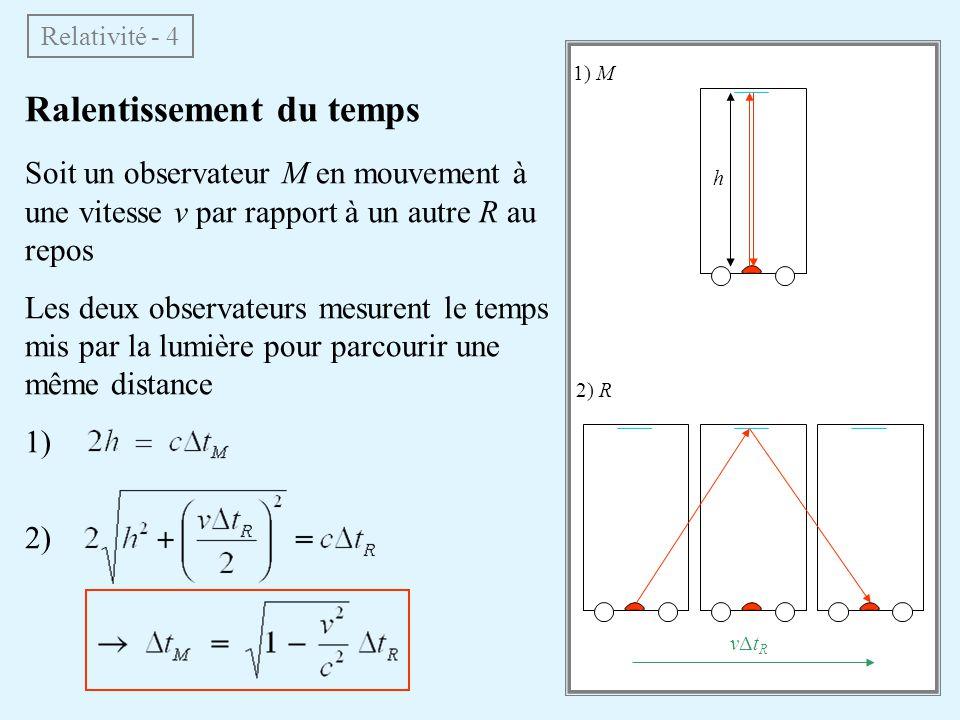 Ralentissement du temps Soit un observateur M en mouvement à une vitesse v par rapport à un autre R au repos Les deux observateurs mesurent le temps mis par la lumière pour parcourir une même distance 1) 2) Relativité - 4 h 1) M 2) R vΔtRvΔtR